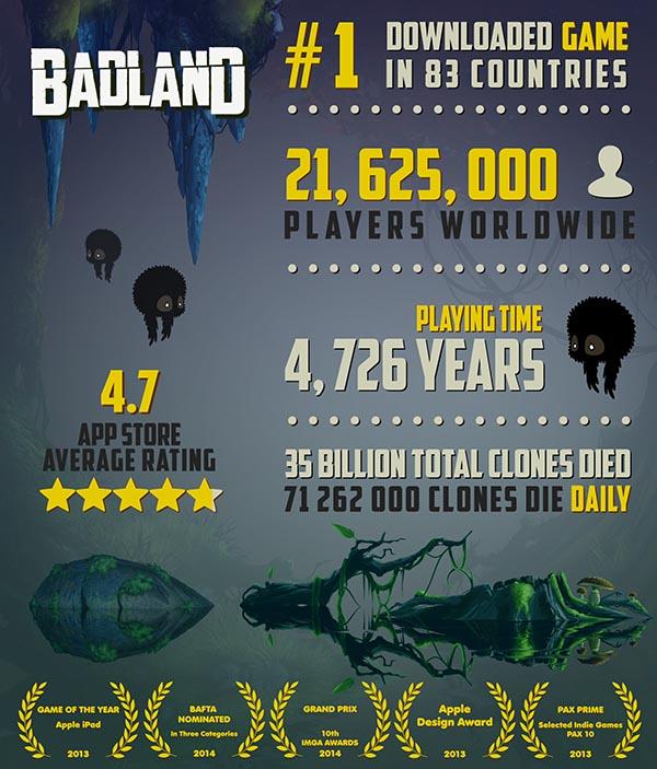 Badland_stats